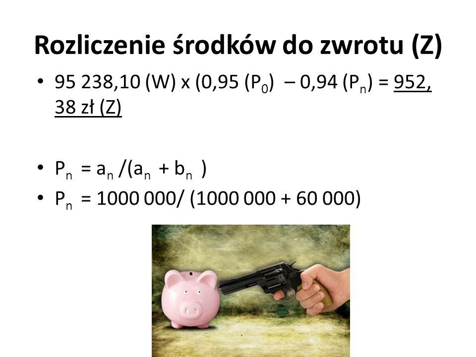 Rozliczenie środków do zwrotu (Z)