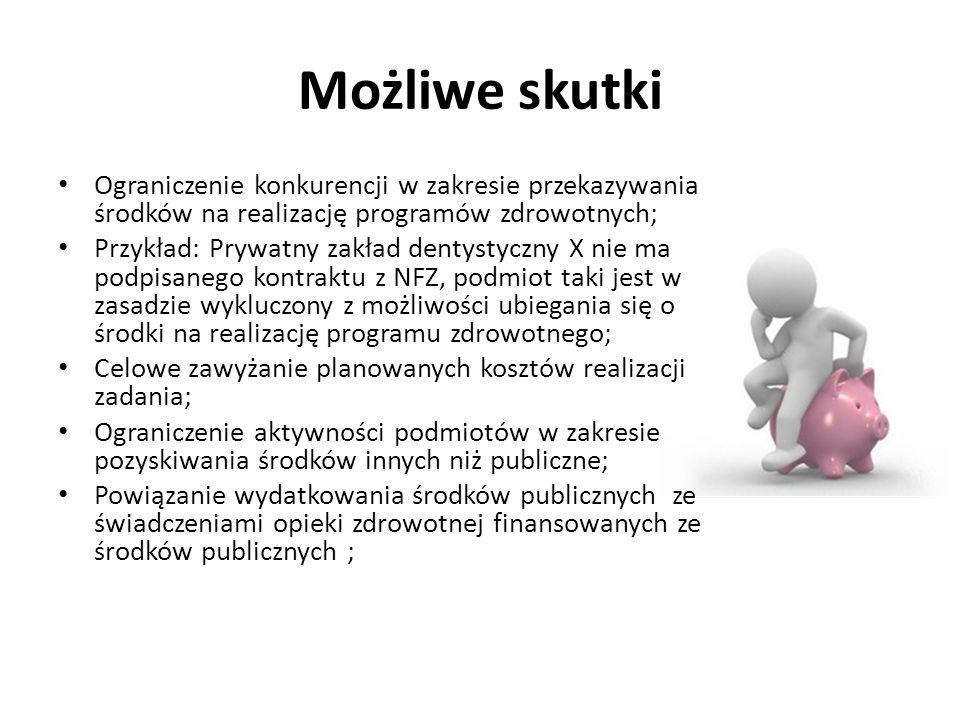 Możliwe skutki Ograniczenie konkurencji w zakresie przekazywania środków na realizację programów zdrowotnych;