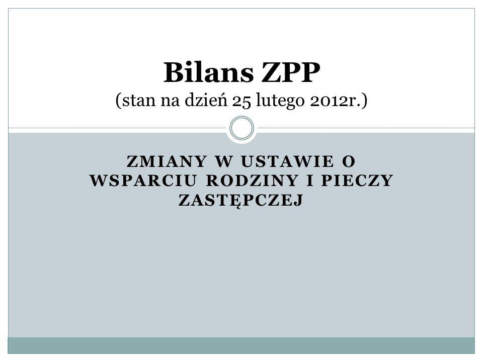 Bilans ZPP (stan na dzień 25 lutego 2012r.)