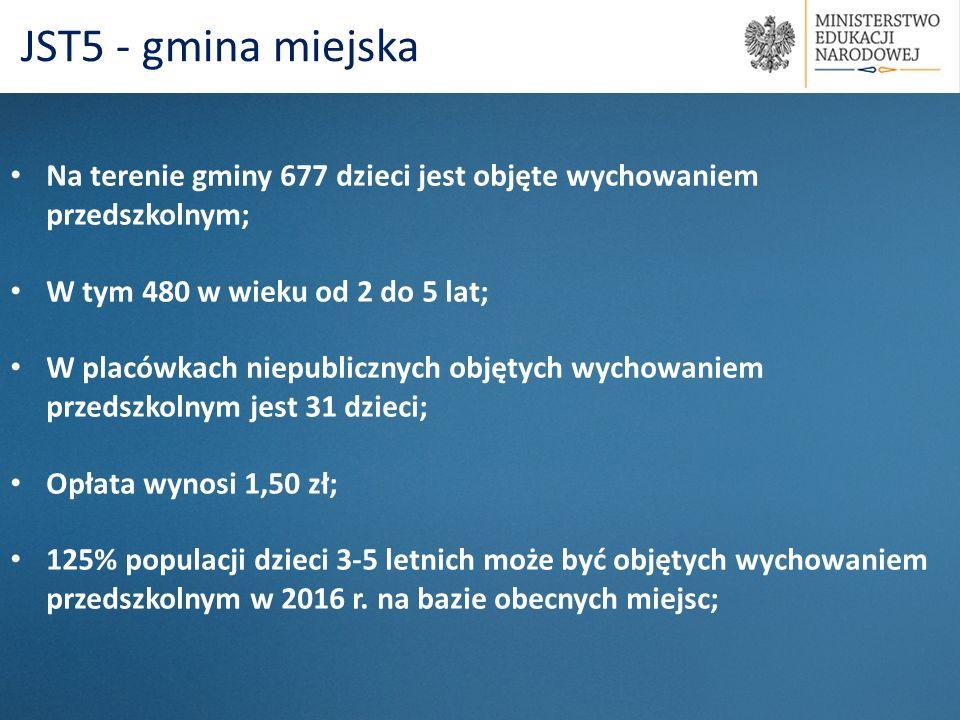 JST5 - gmina miejska Na terenie gminy 677 dzieci jest objęte wychowaniem przedszkolnym; W tym 480 w wieku od 2 do 5 lat;