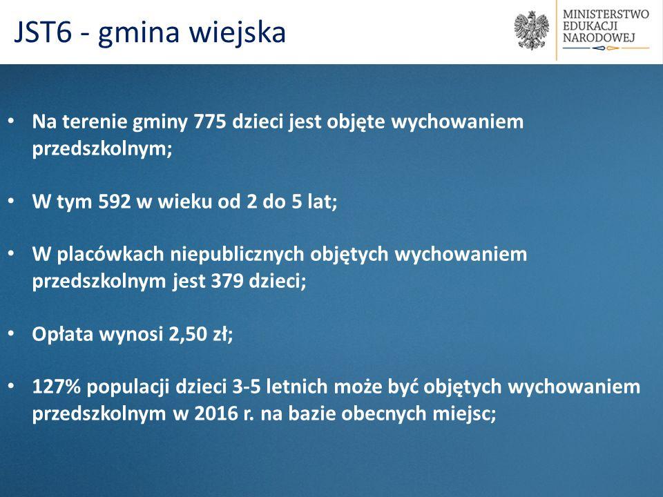 JST6 - gmina wiejska Na terenie gminy 775 dzieci jest objęte wychowaniem przedszkolnym; W tym 592 w wieku od 2 do 5 lat;
