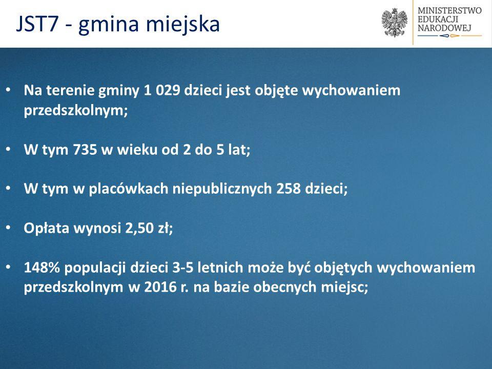 JST7 - gmina miejska Na terenie gminy 1 029 dzieci jest objęte wychowaniem przedszkolnym; W tym 735 w wieku od 2 do 5 lat;