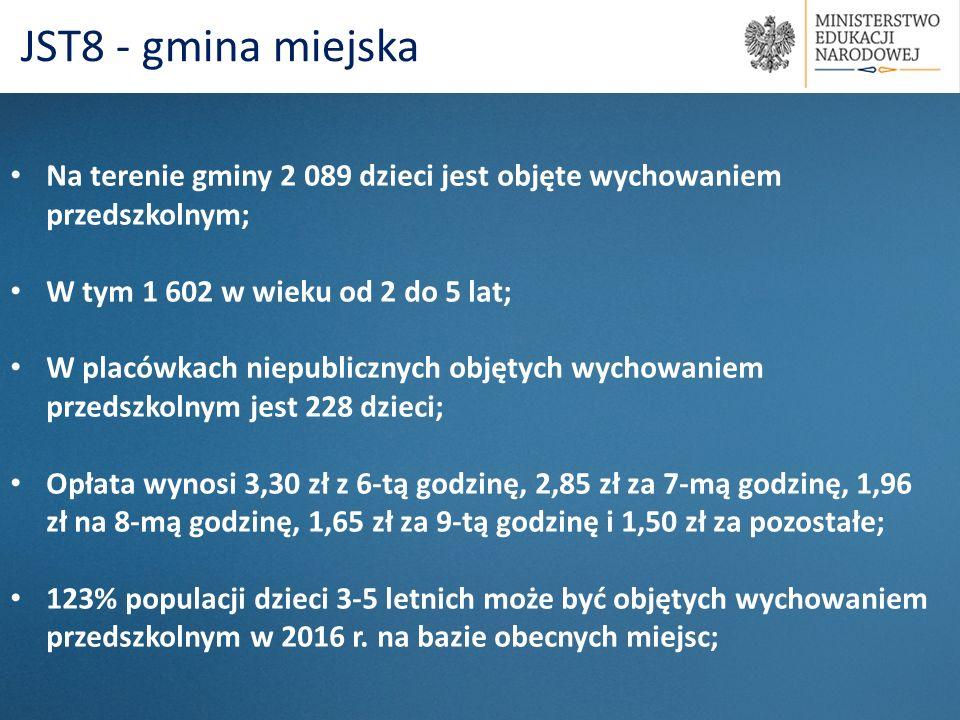 JST8 - gmina miejska Na terenie gminy 2 089 dzieci jest objęte wychowaniem przedszkolnym; W tym 1 602 w wieku od 2 do 5 lat;