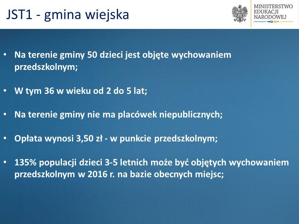 JST1 - gmina wiejska Na terenie gminy 50 dzieci jest objęte wychowaniem przedszkolnym; W tym 36 w wieku od 2 do 5 lat;