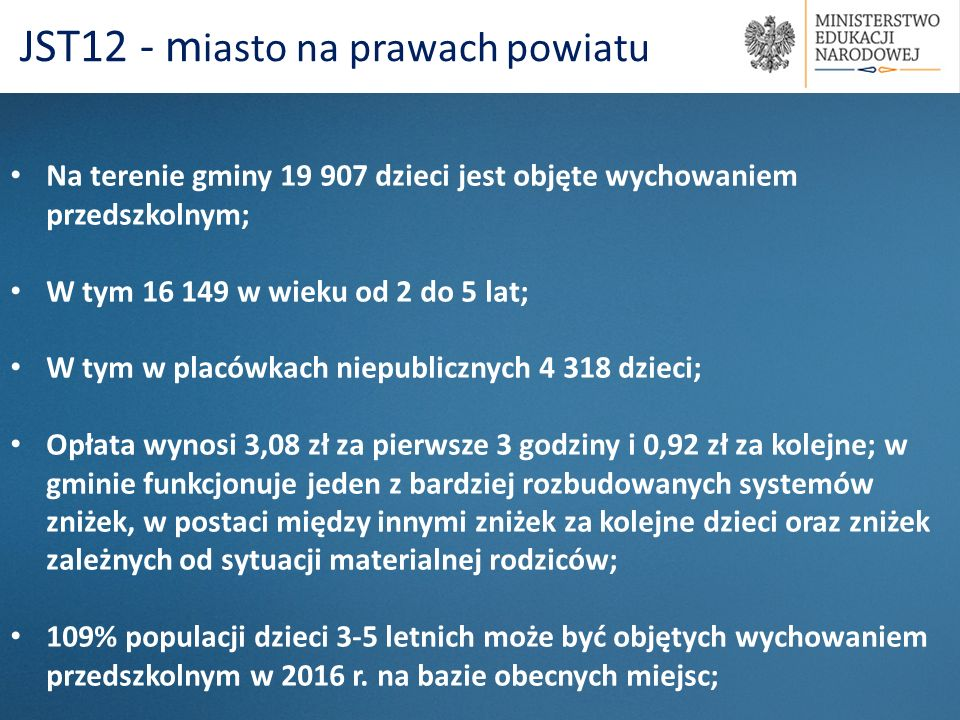 JST12 - miasto na prawach powiatu
