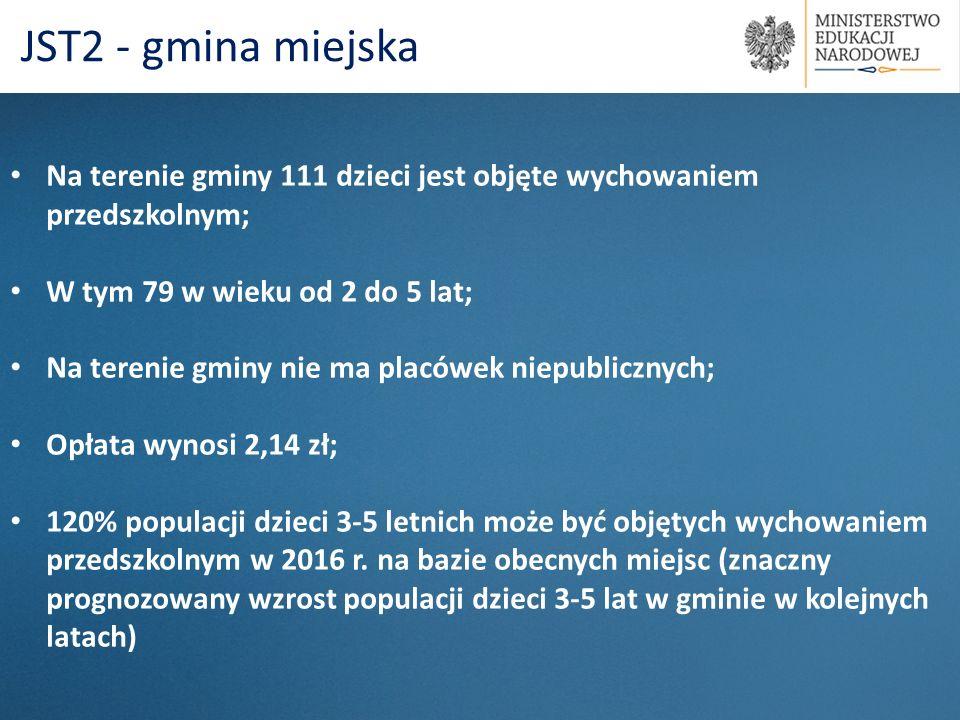 JST2 - gmina miejska Na terenie gminy 111 dzieci jest objęte wychowaniem przedszkolnym; W tym 79 w wieku od 2 do 5 lat;