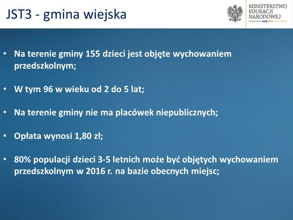 JST3 - gmina wiejska Na terenie gminy 155 dzieci jest objęte wychowaniem przedszkolnym; W tym 96 w wieku od 2 do 5 lat;