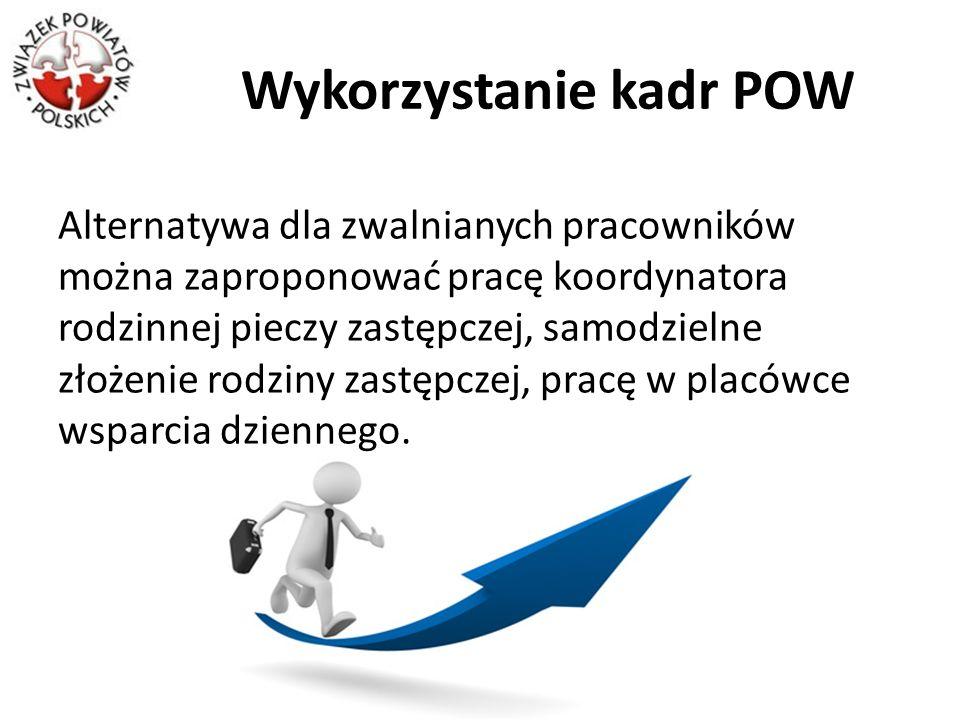 Wykorzystanie kadr POW