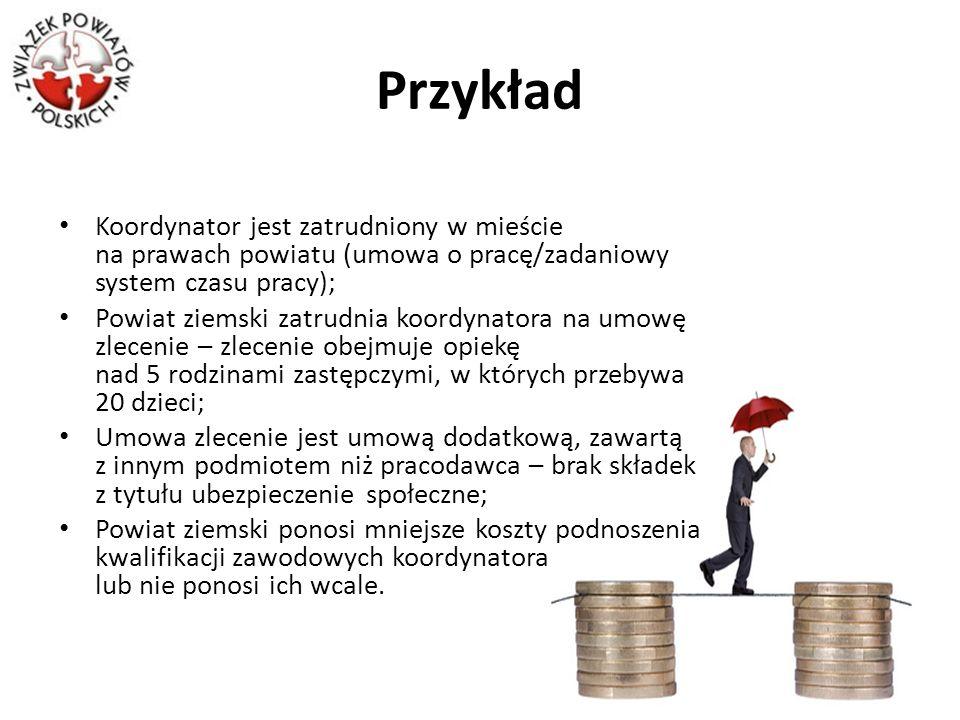 Przykład Koordynator jest zatrudniony w mieście na prawach powiatu (umowa o pracę/zadaniowy system czasu pracy);