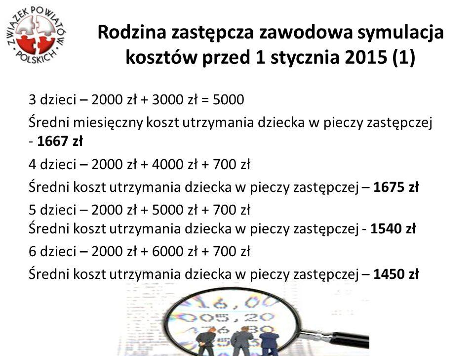 Rodzina zastępcza zawodowa symulacja kosztów przed 1 stycznia 2015 (1)