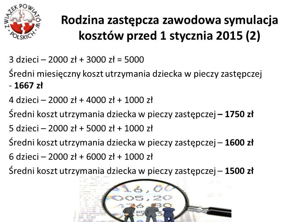 Rodzina zastępcza zawodowa symulacja kosztów przed 1 stycznia 2015 (2)