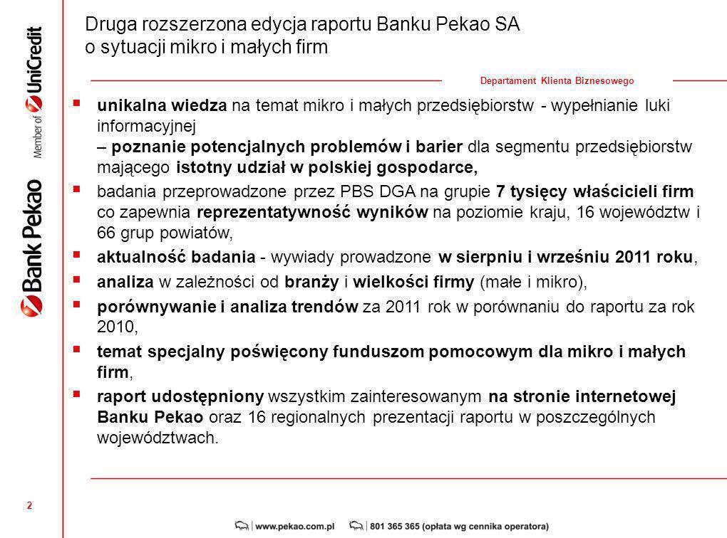 Druga rozszerzona edycja raportu Banku Pekao SA o sytuacji mikro i małych firm