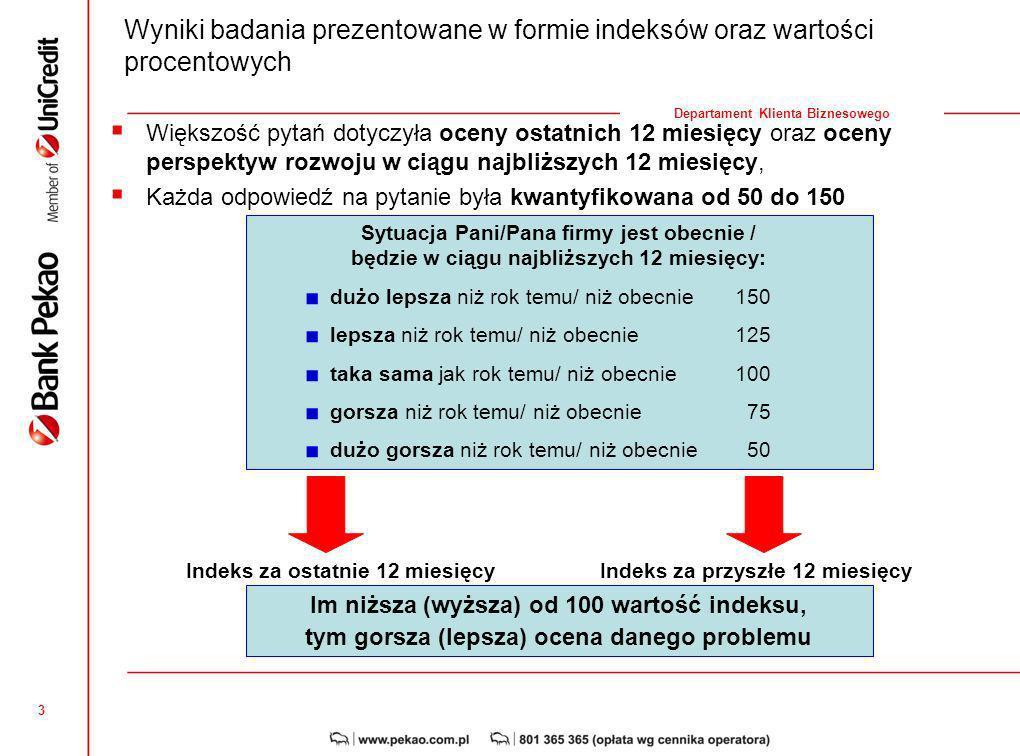 Wyniki badania prezentowane w formie indeksów oraz wartości procentowych