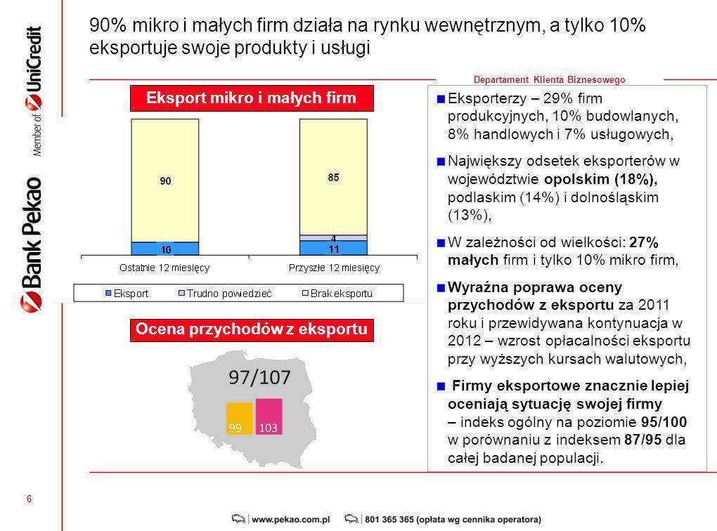 Eksport mikro i małych firm Ocena przychodów z eksportu