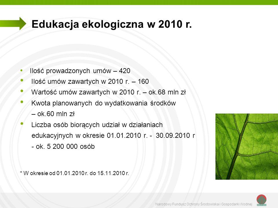 Edukacja ekologiczna w 2010 r.