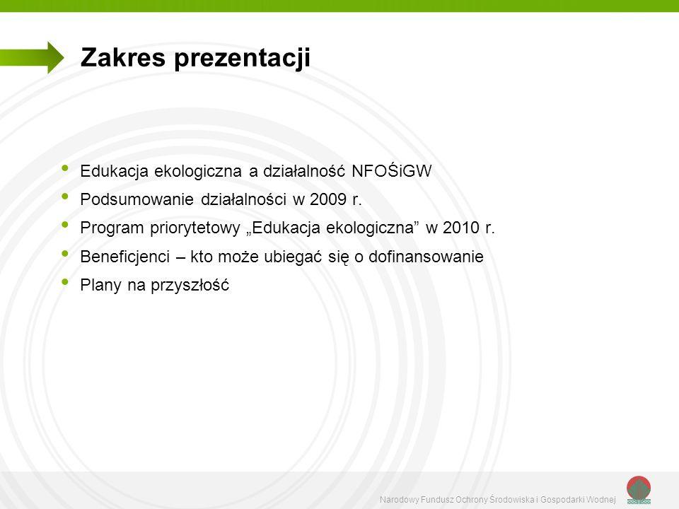 Zakres prezentacji Edukacja ekologiczna a działalność NFOŚiGW
