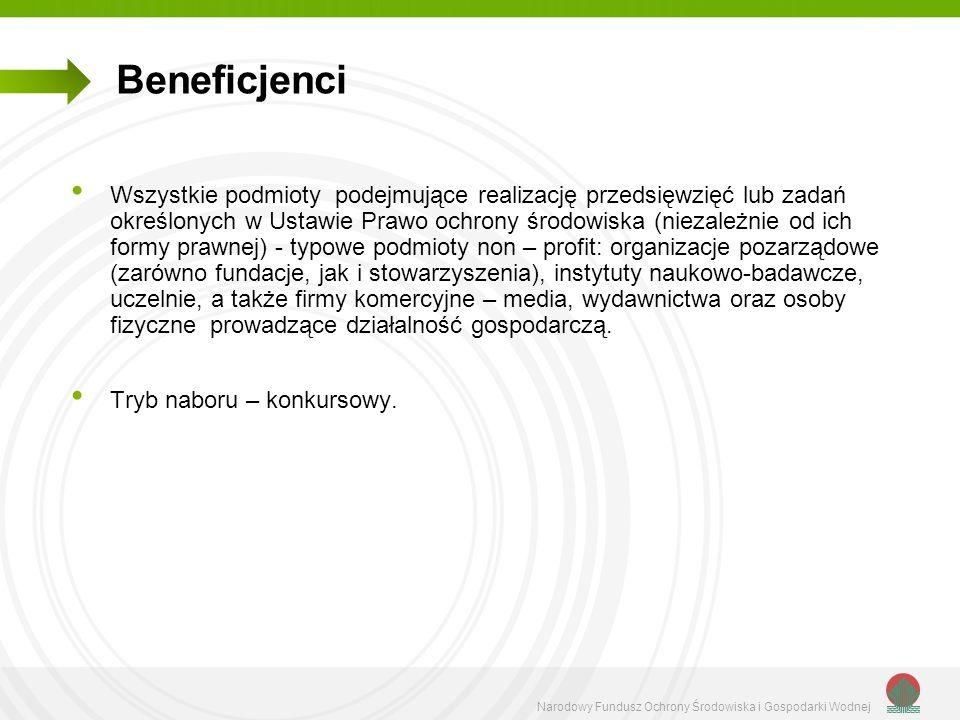 Beneficjenci