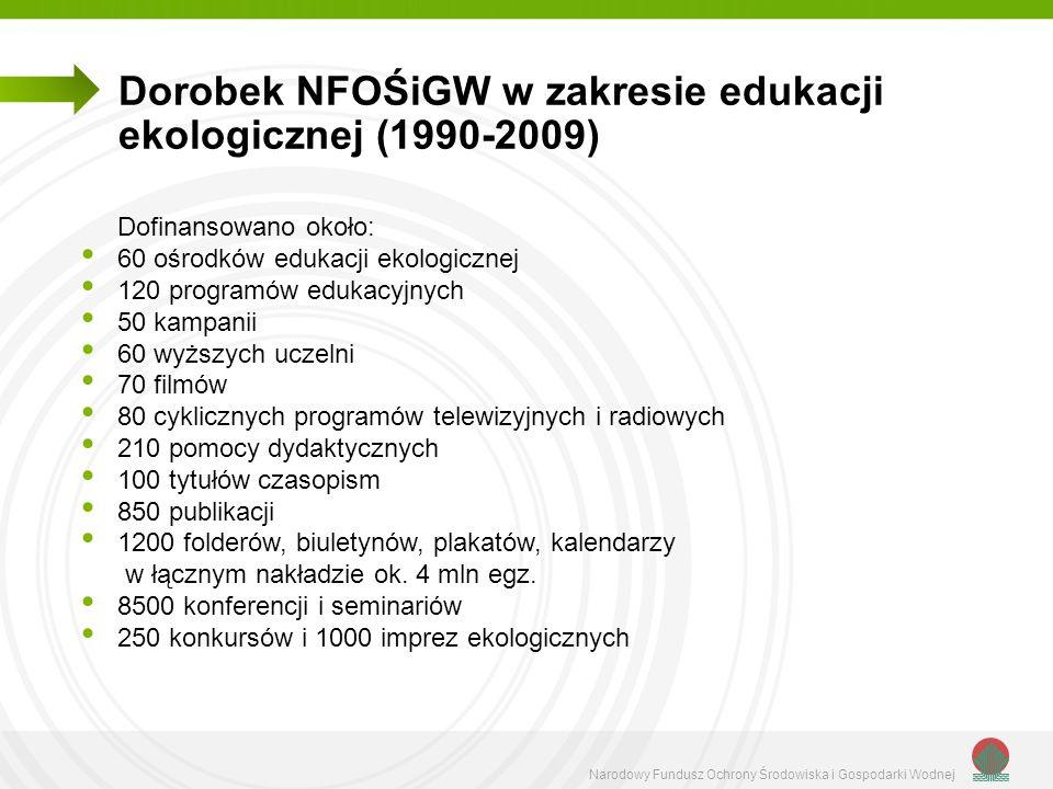 Dorobek NFOŚiGW w zakresie edukacji ekologicznej (1990-2009)