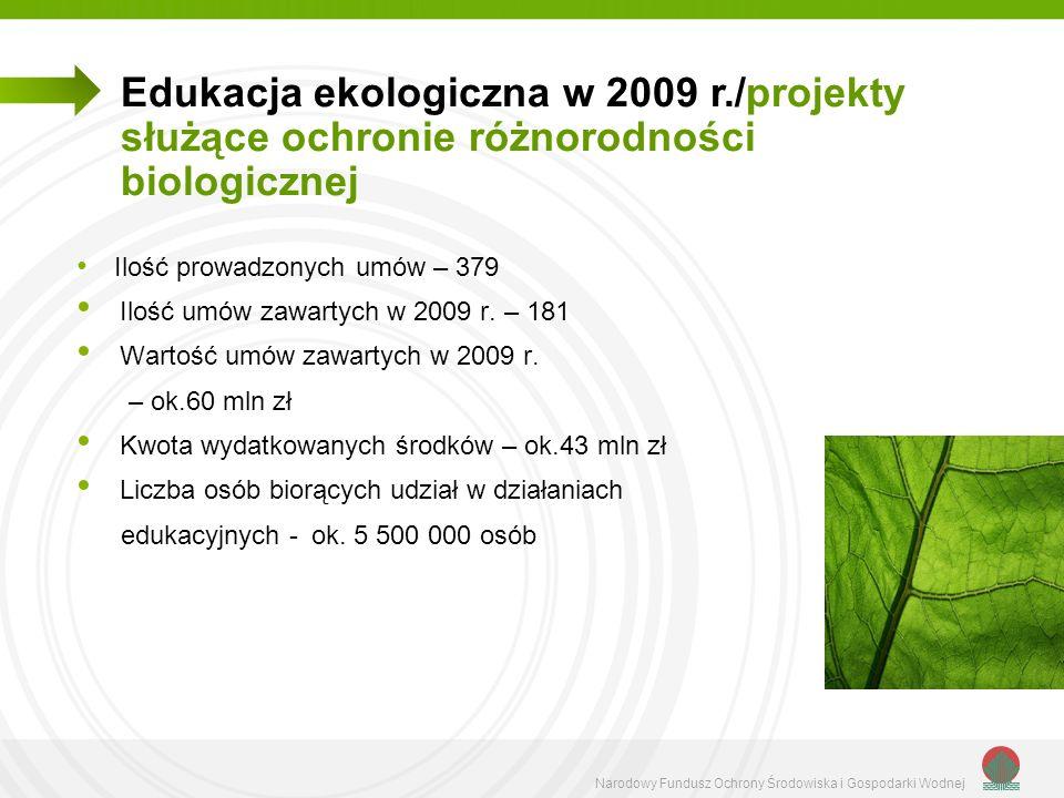 Edukacja ekologiczna w 2009 r./projekty służące ochronie różnorodności