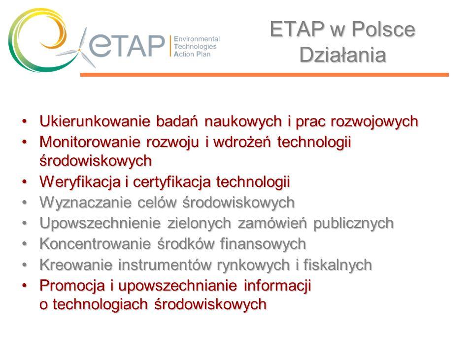 ETAP w Polsce Działania