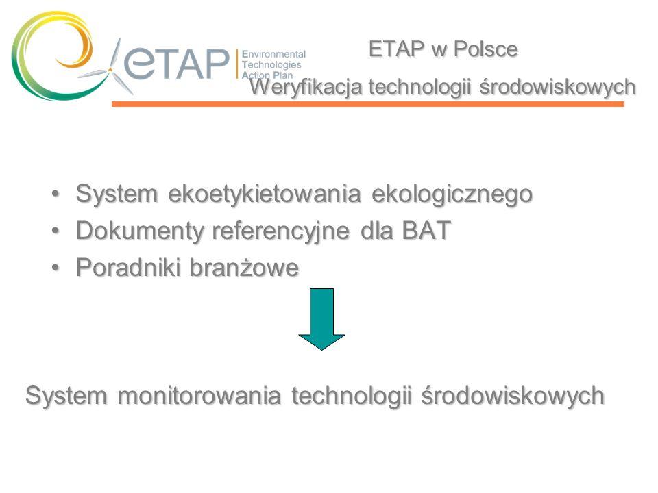 ETAP w Polsce Weryfikacja technologii środowiskowych