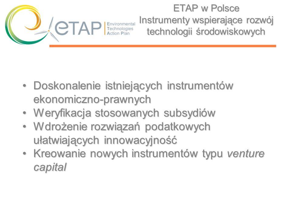 Doskonalenie istniejących instrumentów ekonomiczno-prawnych