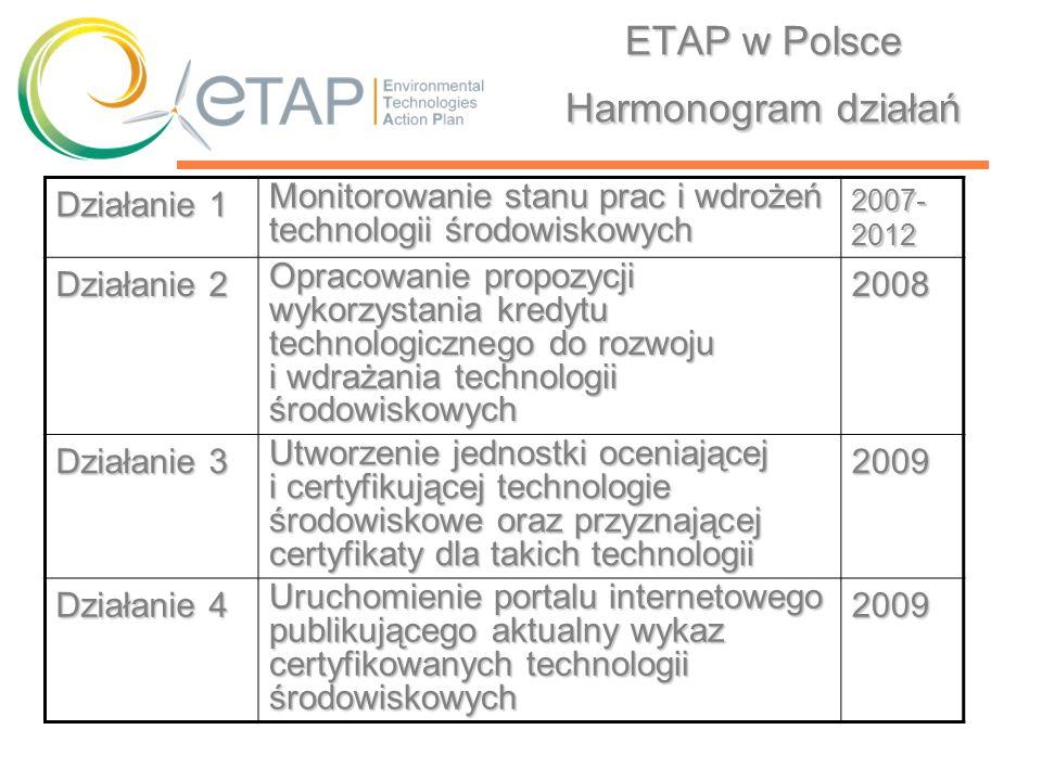 ETAP w Polsce Harmonogram działań