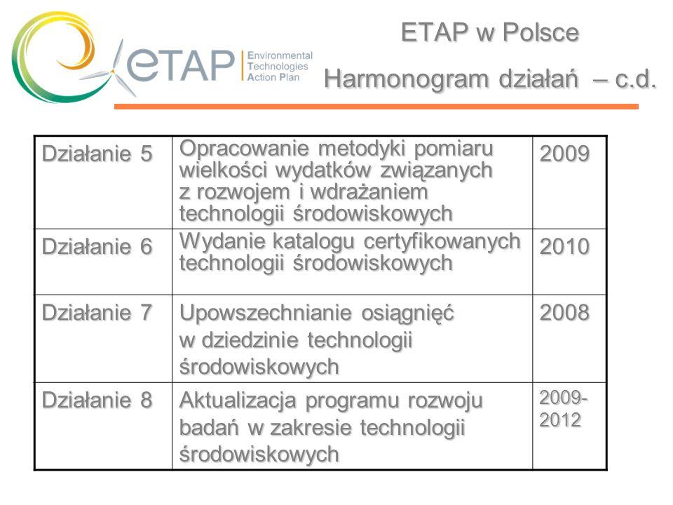 ETAP w Polsce Harmonogram działań – c.d.