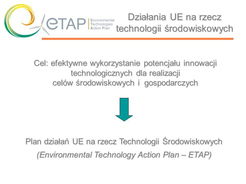 Działania UE na rzecz technologii środowiskowych