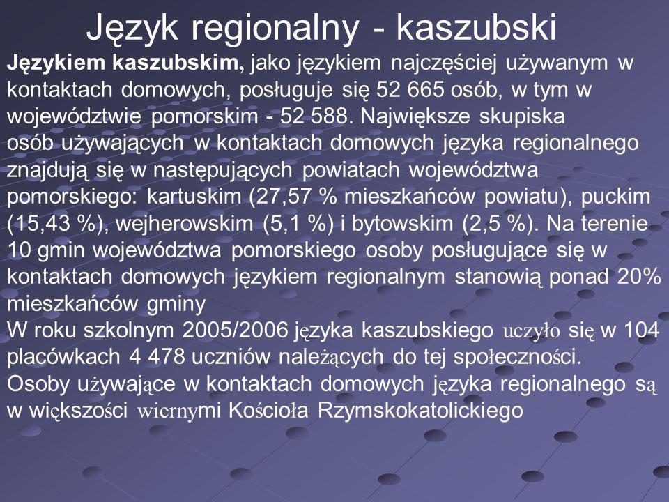 Język regionalny - kaszubski