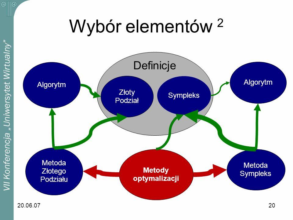 Wybór elementów 2 Definicje Algorytm Algorytm Złoty Sympleks Podział