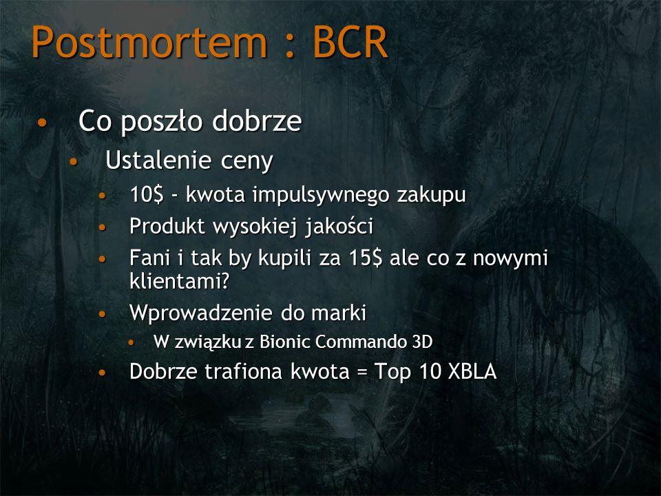 Postmortem : BCR Co poszło dobrze Ustalenie ceny
