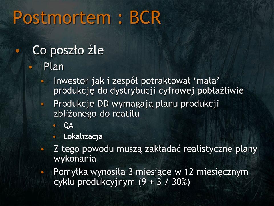 Postmortem : BCR Co poszło źle Plan
