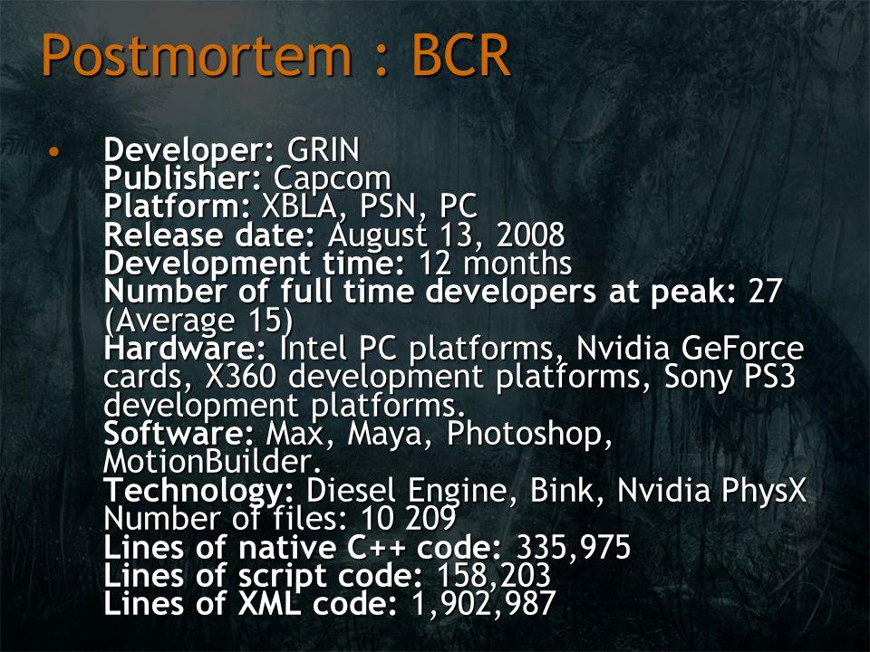 Postmortem : BCR