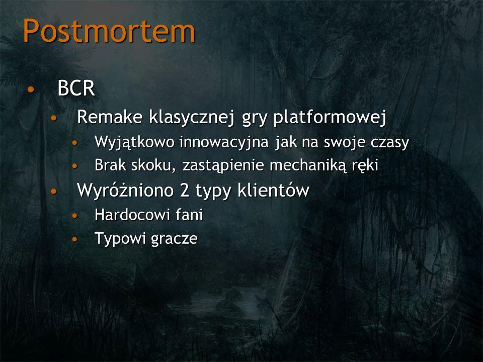 Postmortem BCR Remake klasycznej gry platformowej