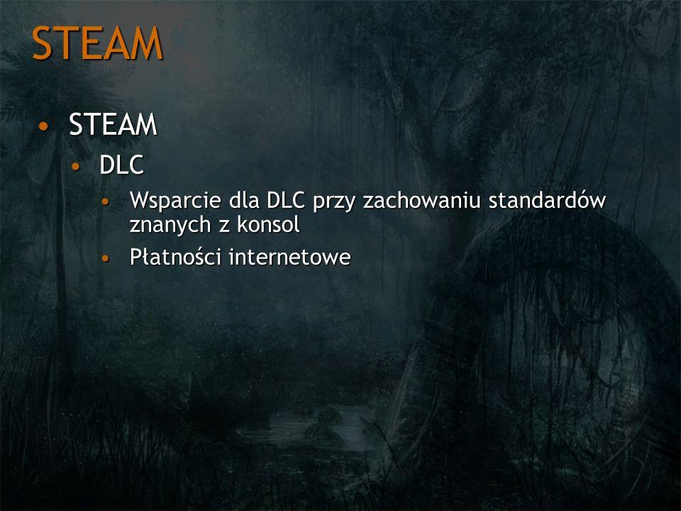 STEAM STEAM DLC Wsparcie dla DLC przy zachowaniu standardów znanych z konsol Płatności internetowe
