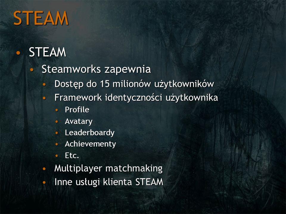STEAM STEAM Steamworks zapewnia Dostęp do 15 milionów użytkowników