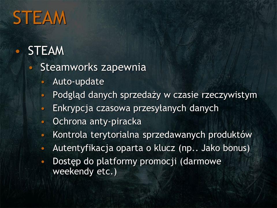 STEAM STEAM Steamworks zapewnia Auto-update