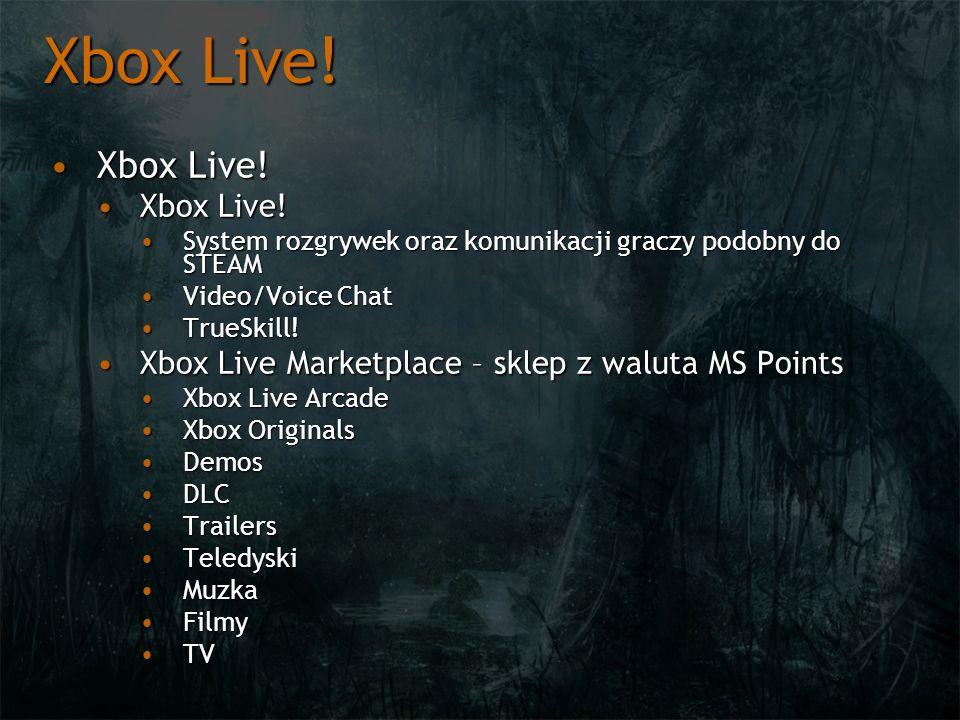 Xbox Live! Xbox Live! Xbox Live Marketplace – sklep z waluta MS Points