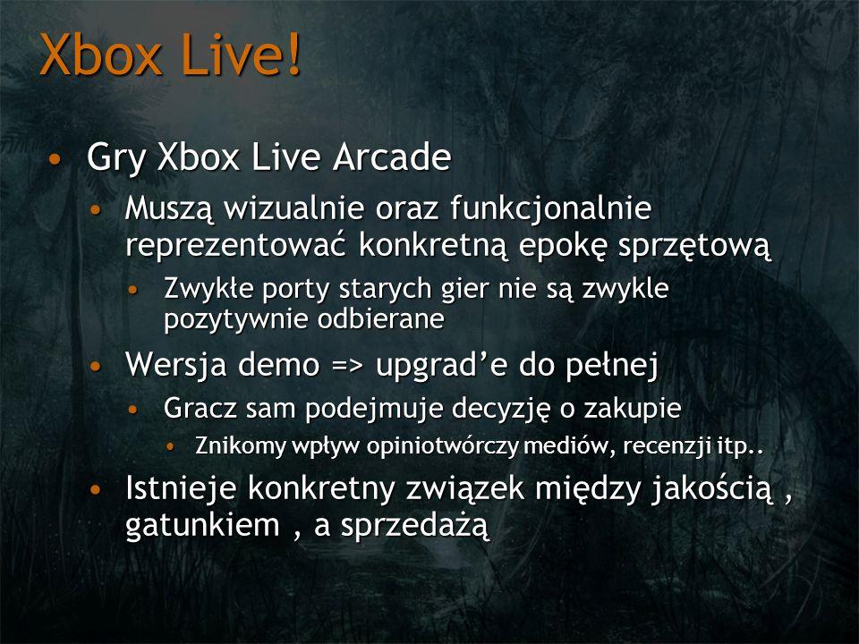 Xbox Live! Gry Xbox Live Arcade