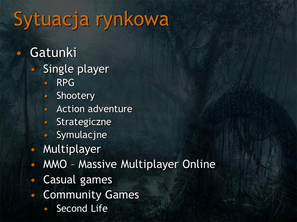 Sytuacja rynkowa Gatunki Single player Multiplayer