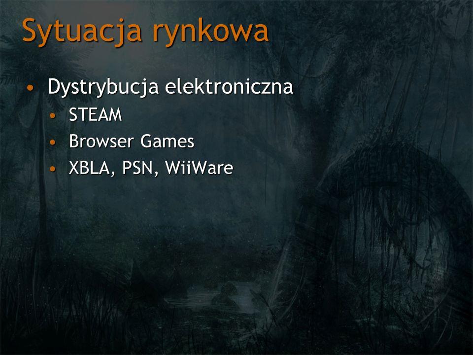 Sytuacja rynkowa Dystrybucja elektroniczna STEAM Browser Games