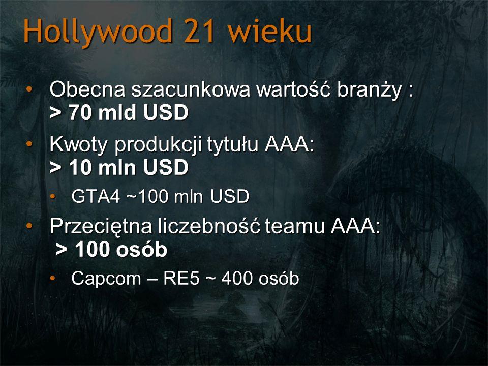 Hollywood 21 wieku Obecna szacunkowa wartość branży : > 70 mld USD