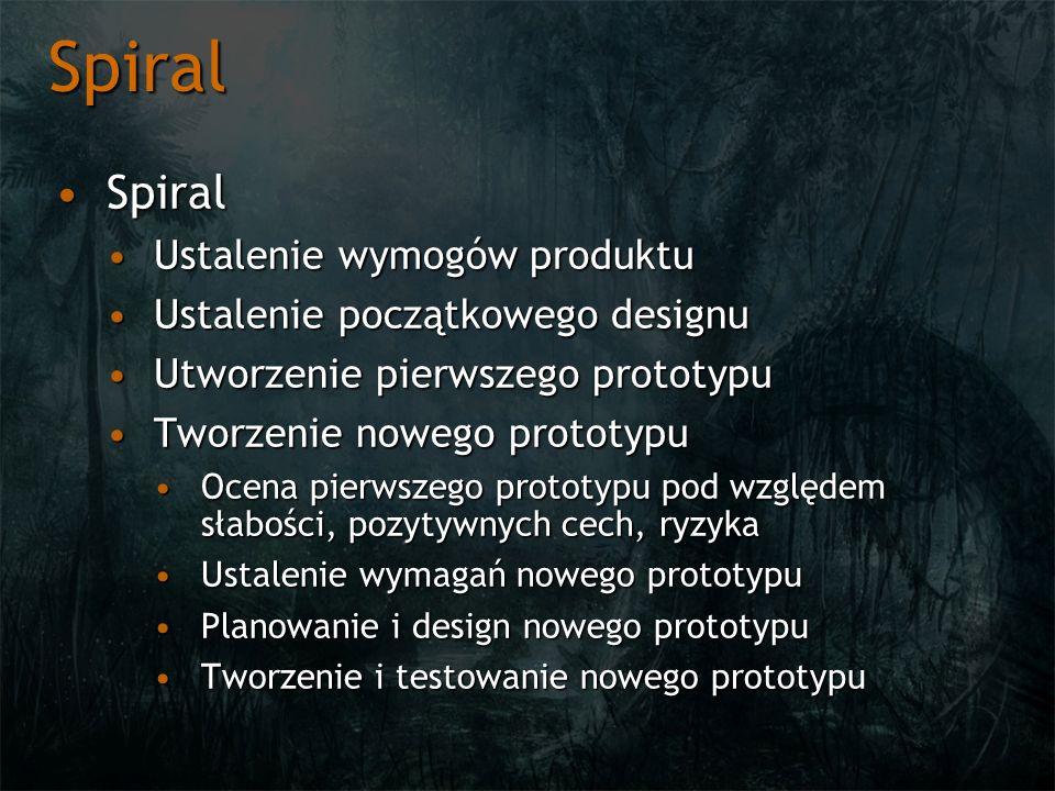 Spiral Spiral Ustalenie wymogów produktu
