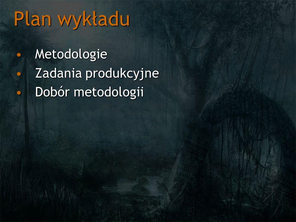 Plan wykładu Metodologie Zadania produkcyjne Dobór metodologii