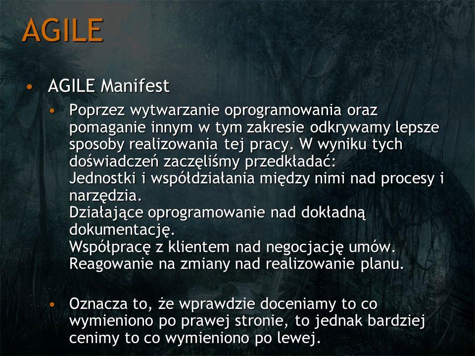 AGILE AGILE Manifest.
