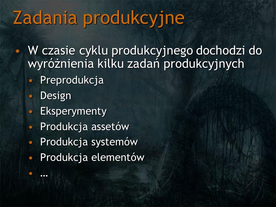 Zadania produkcyjne W czasie cyklu produkcyjnego dochodzi do wyróżnienia kilku zadań produkcyjnych.