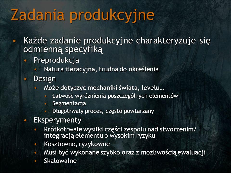 Zadania produkcyjne Każde zadanie produkcyjne charakteryzuje się odmienną specyfiką. Preprodukcja.