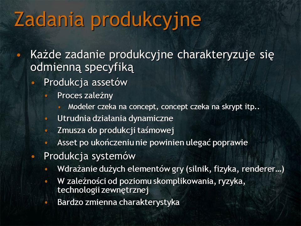 Zadania produkcyjne Każde zadanie produkcyjne charakteryzuje się odmienną specyfiką. Produkcja assetów.