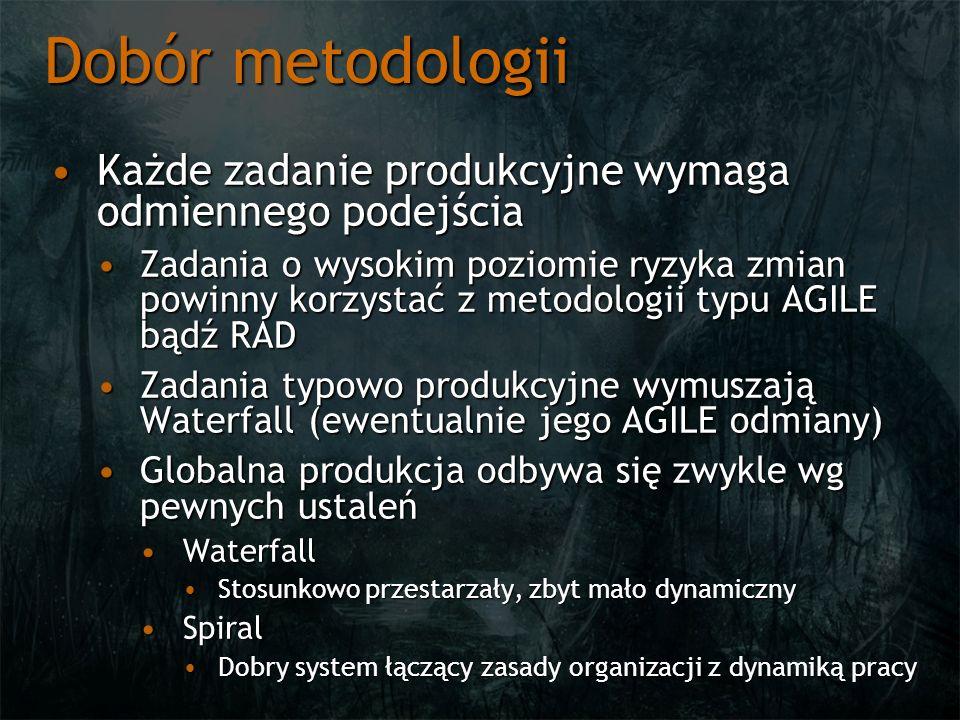 Dobór metodologii Każde zadanie produkcyjne wymaga odmiennego podejścia.